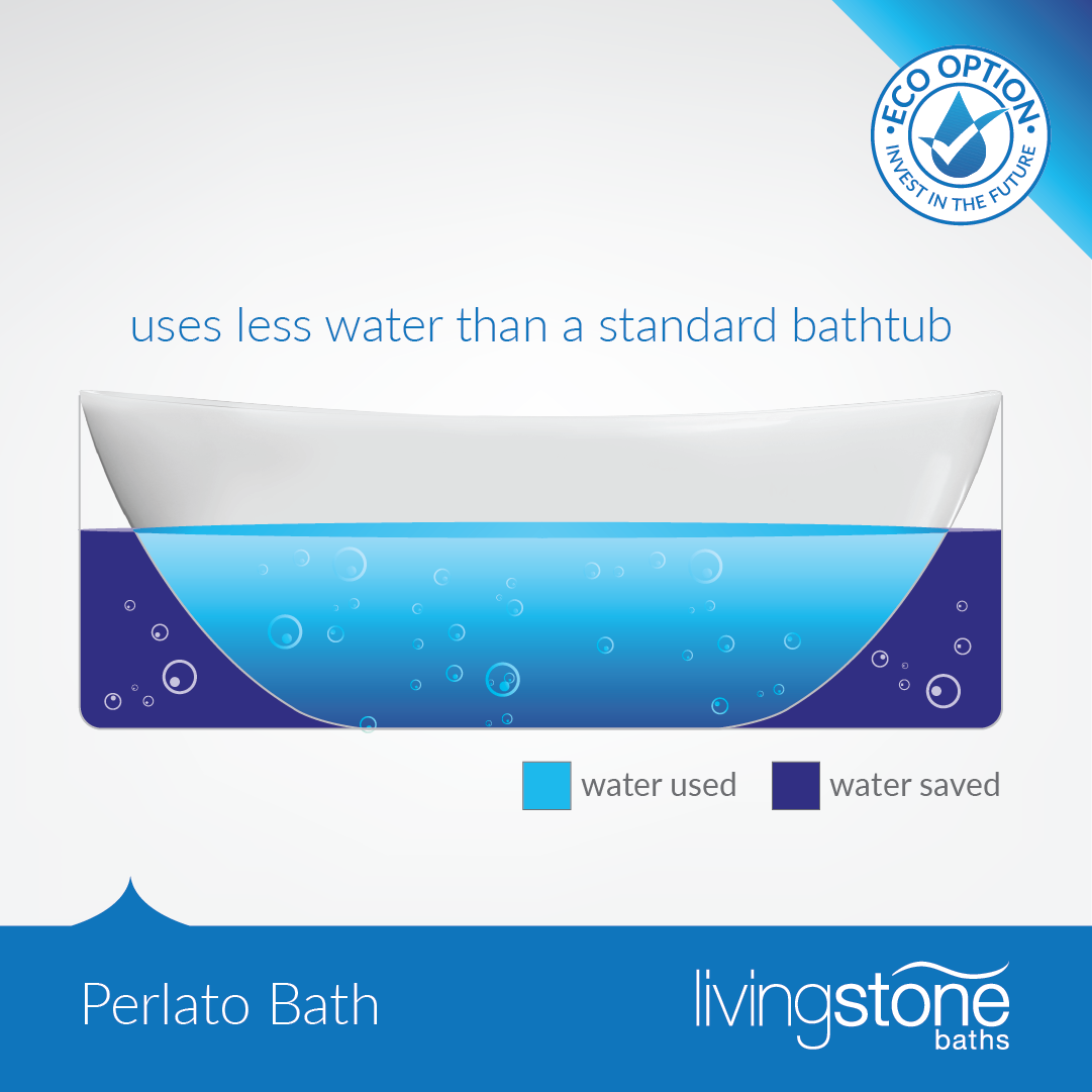 Eco Freestanding Bath Options   Livingstone Baths